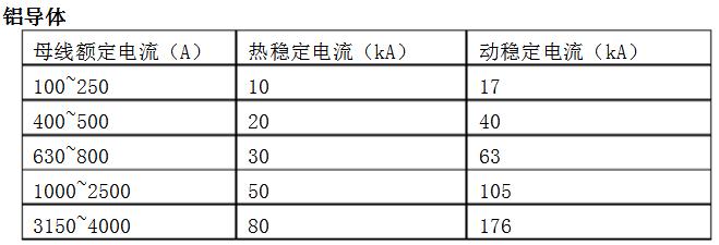 铝导体.png