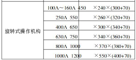 母线槽插接箱旋转式操作机构外形尺寸表.png